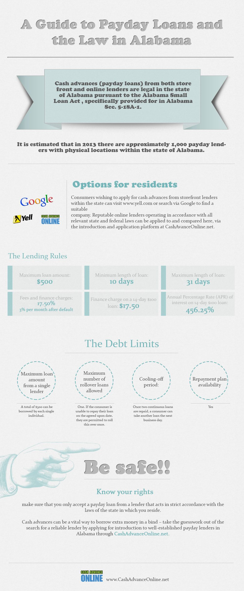 100 financing home loans in alabama