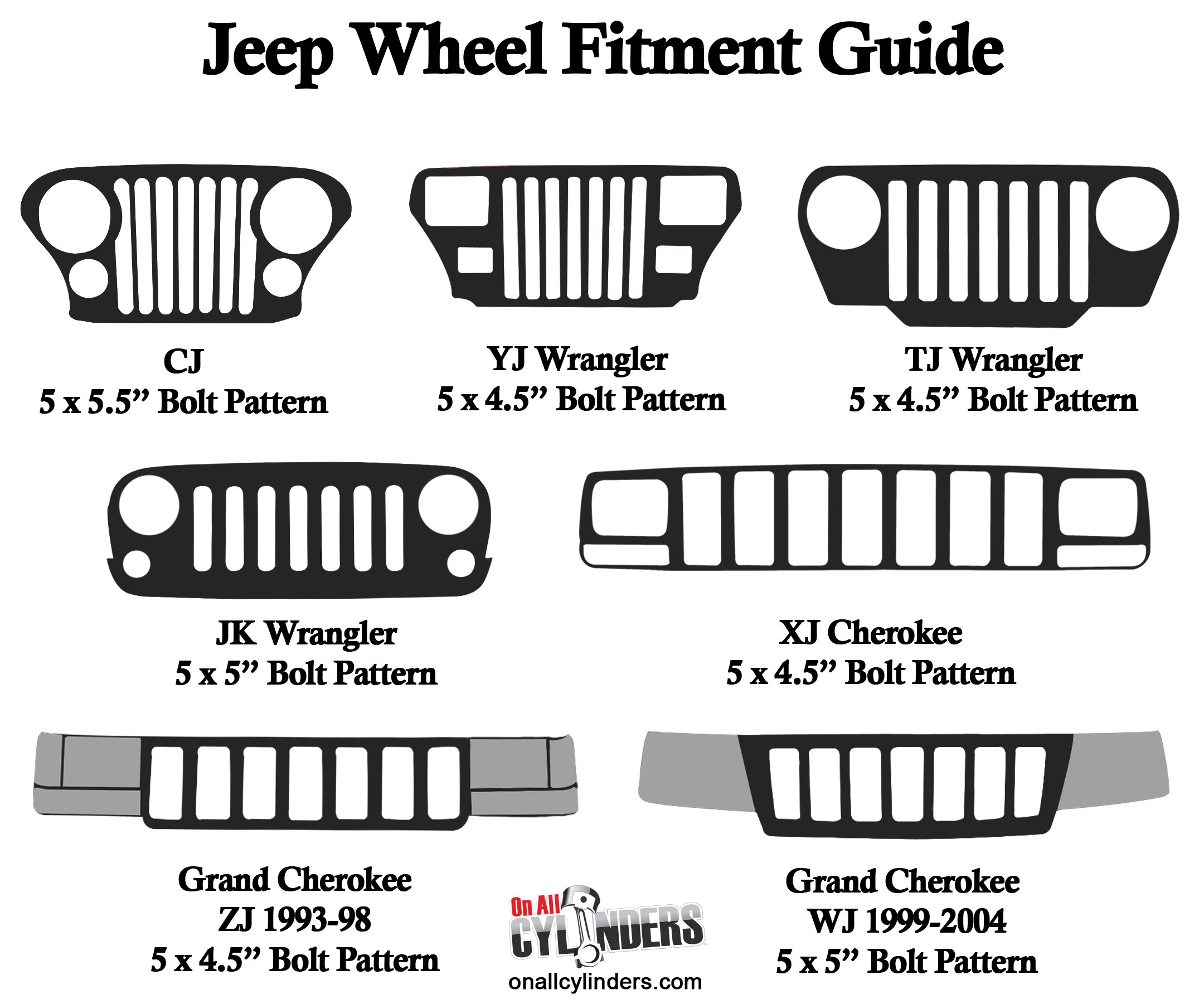 Chevy wheel bolt pattern chart lug nut torque specs dodge ram forum truck forums also heartpulsar rh