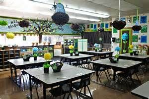 image detail for middle school classroom decorating ideas middle rh pinterest com