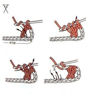 Pontos básicos de crochet
