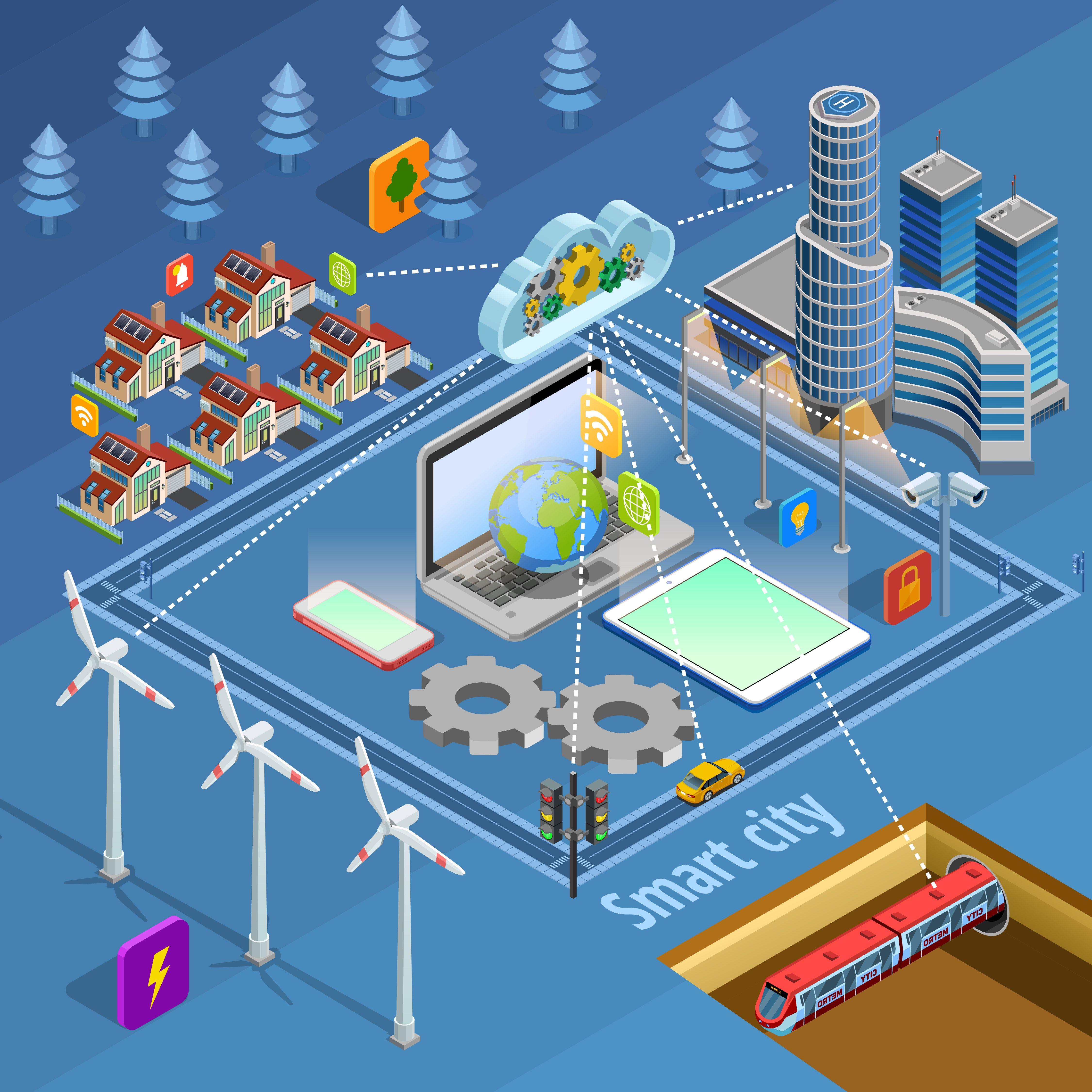 Pin on Smart City