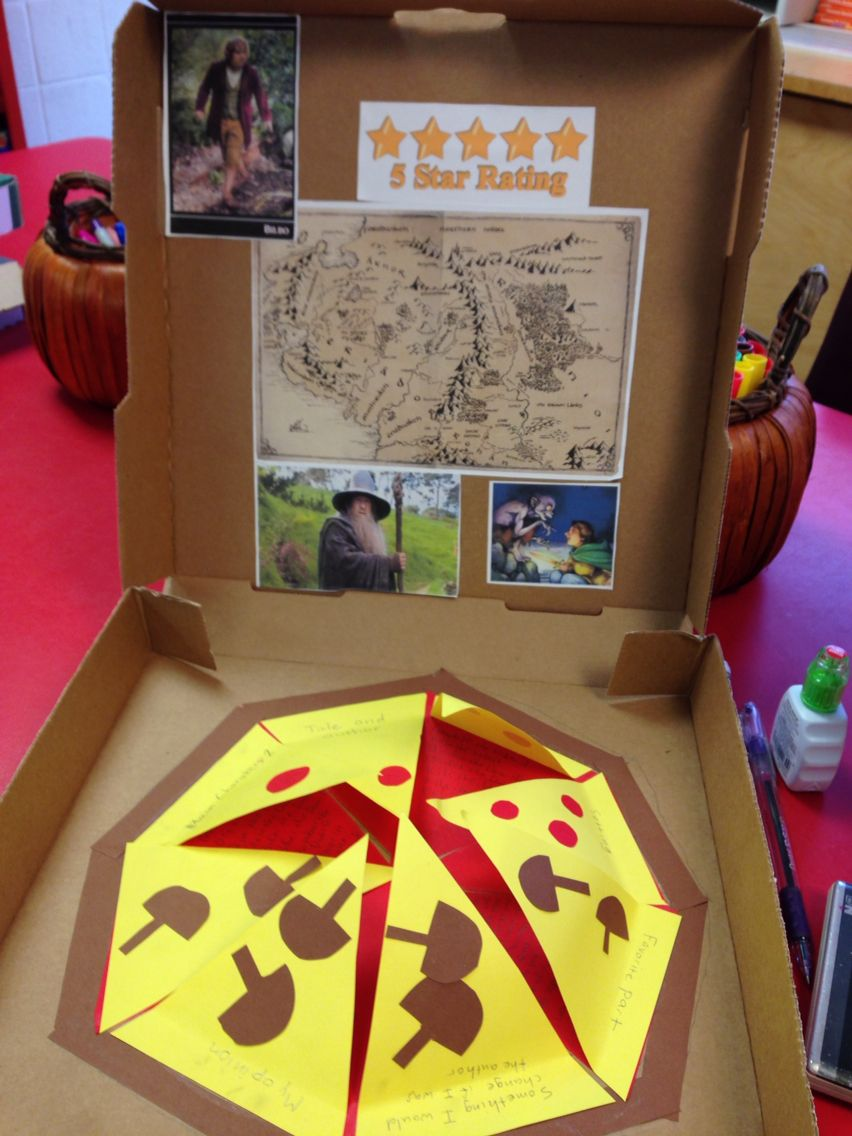 Pizza book report | 3rd Readers Workshop | Pinterest