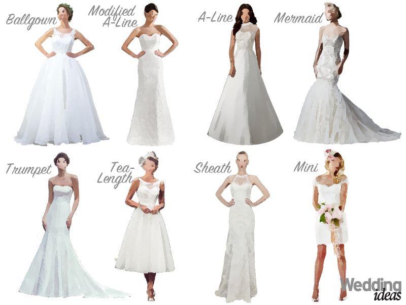 A Lesson In Wedding Dress Silhouettes Wedding Ideas Magazine Wedding Dress Silhouette Wedding Dresses Wedding Dress Silhouette Guide