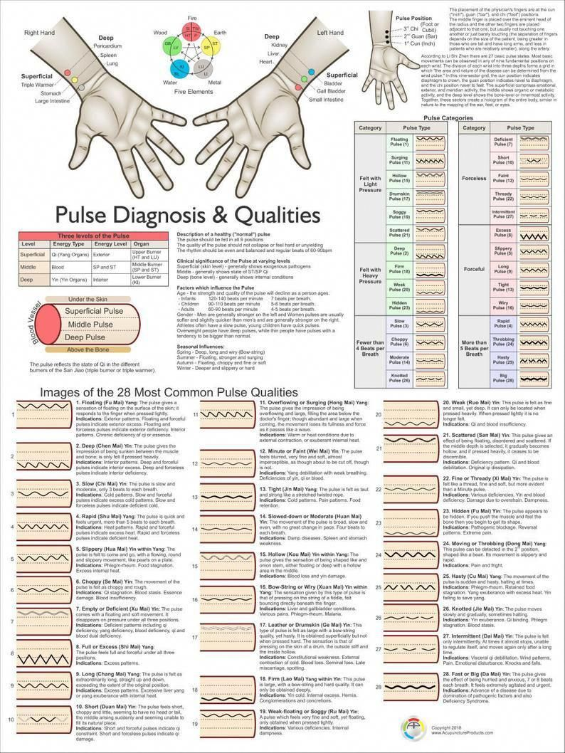 Pin On Medical Technology