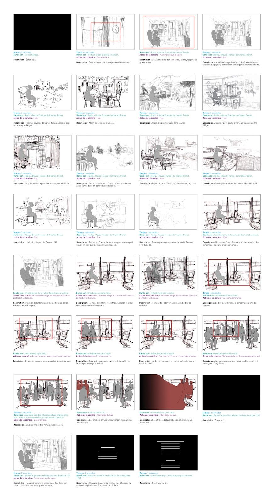 Story Board Storyboard Ideas Character Design Animation Storyboard Examples
