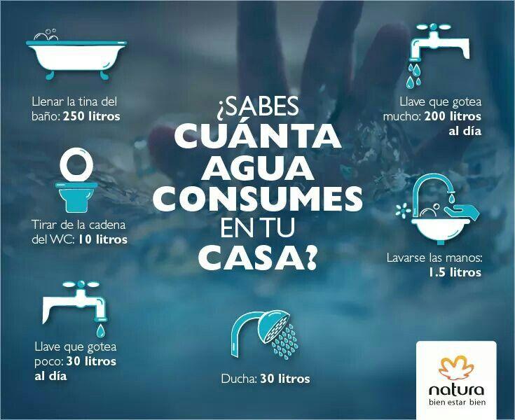 Cuidar El Agua Con Imagenes Cuidado Del Agua Vida Sustentable
