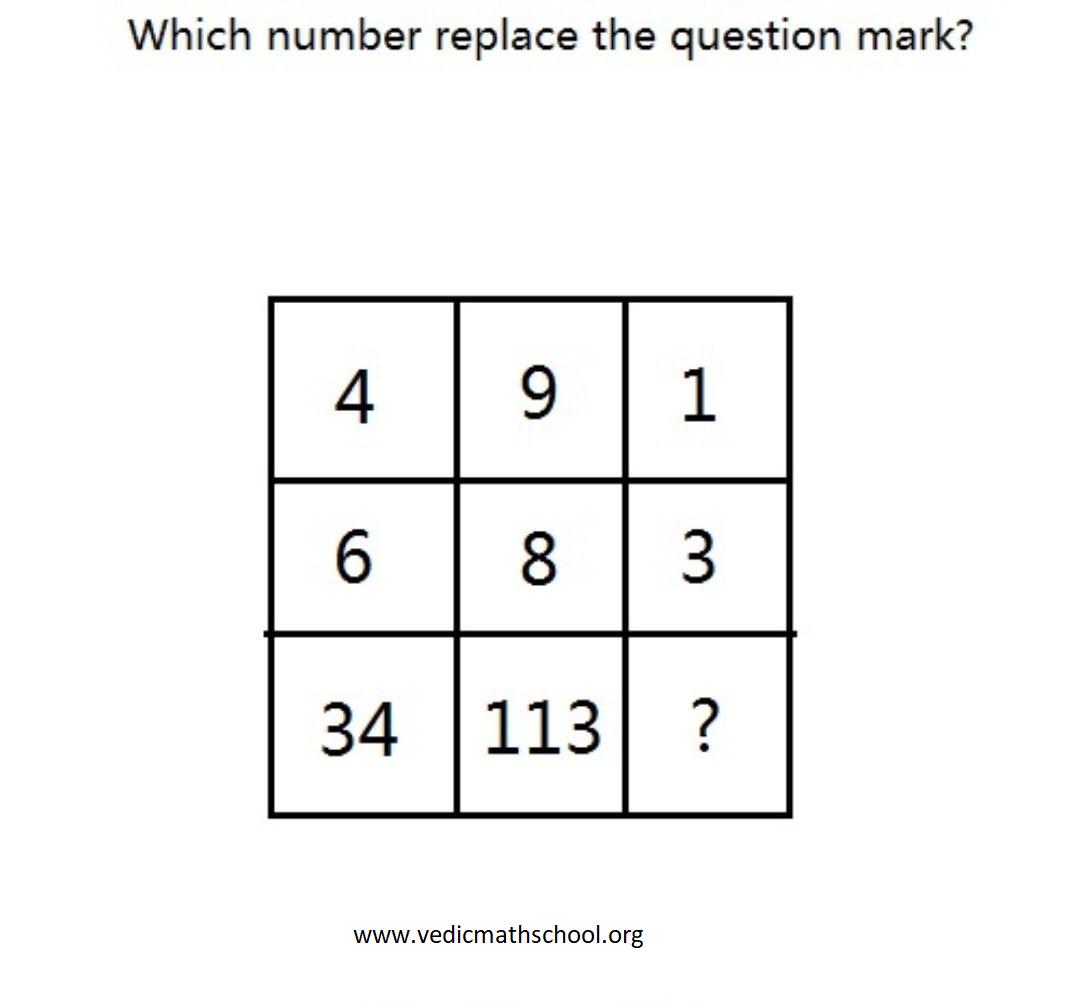 Vedic Math School Puzzles Math School Math Riddles Maths Puzzles [ 1003 x 1080 Pixel ]