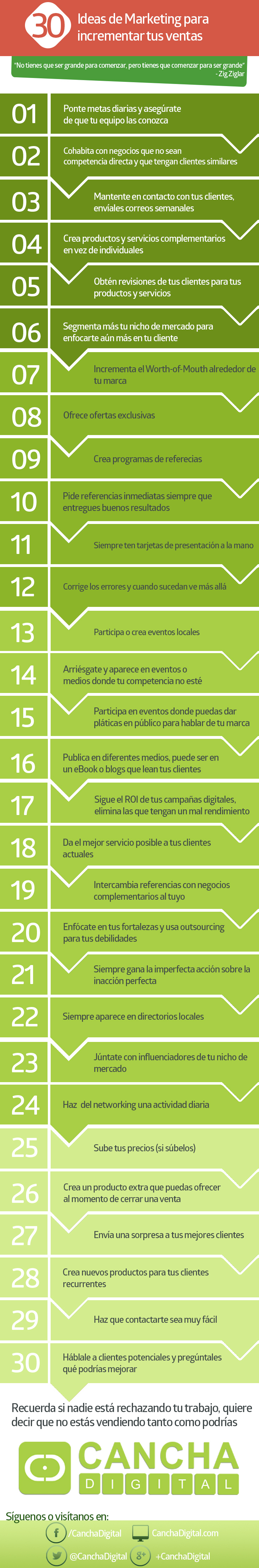 30 Ideas de Marketing paraincrementar ventas  #infografia #marketing #ventas #mercadotecnia #pymes