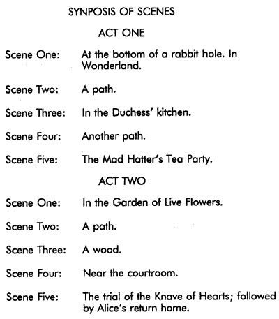Pin By Chrissy Stewert On Screenplay Scripts Mad Hatter Tea