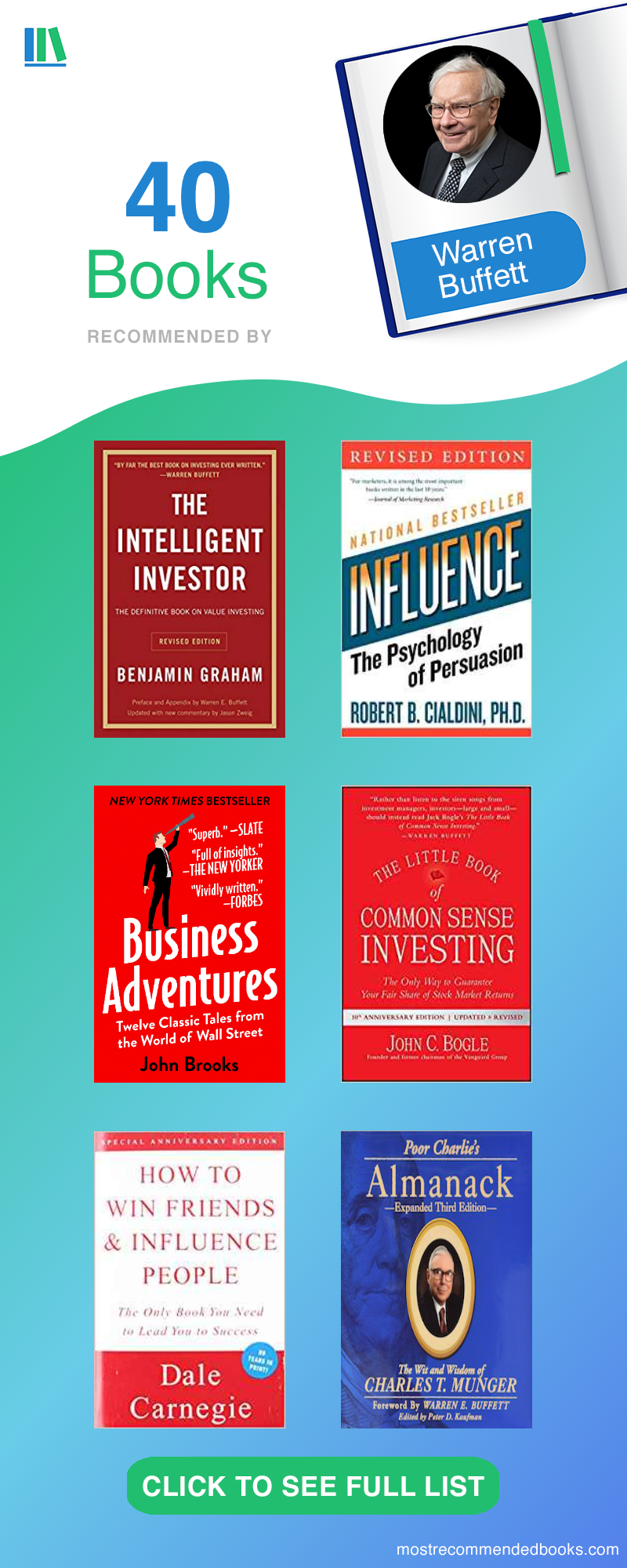investment books recommended by warren buffett