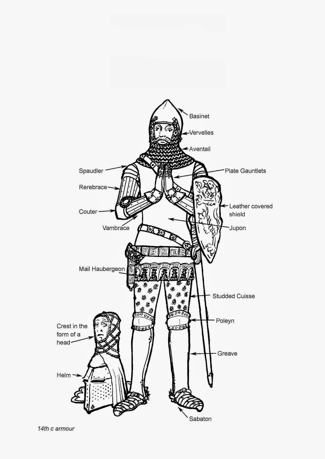 armour illustrations  parts of armour diagrams 13th to