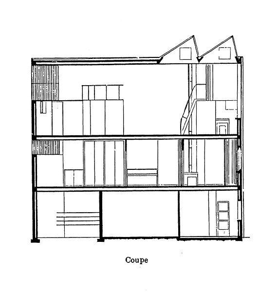 Le Corbusier Maison Ozenfant Avenue Reille Paris, France 1922