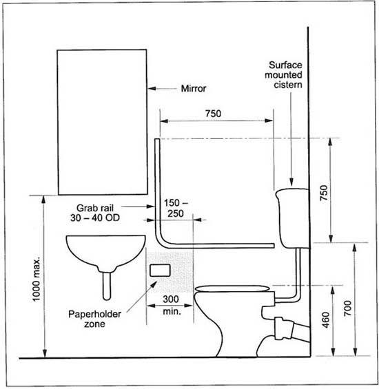 Public Toilet Floor Plan Disabled Bathroom Layout Nz Of