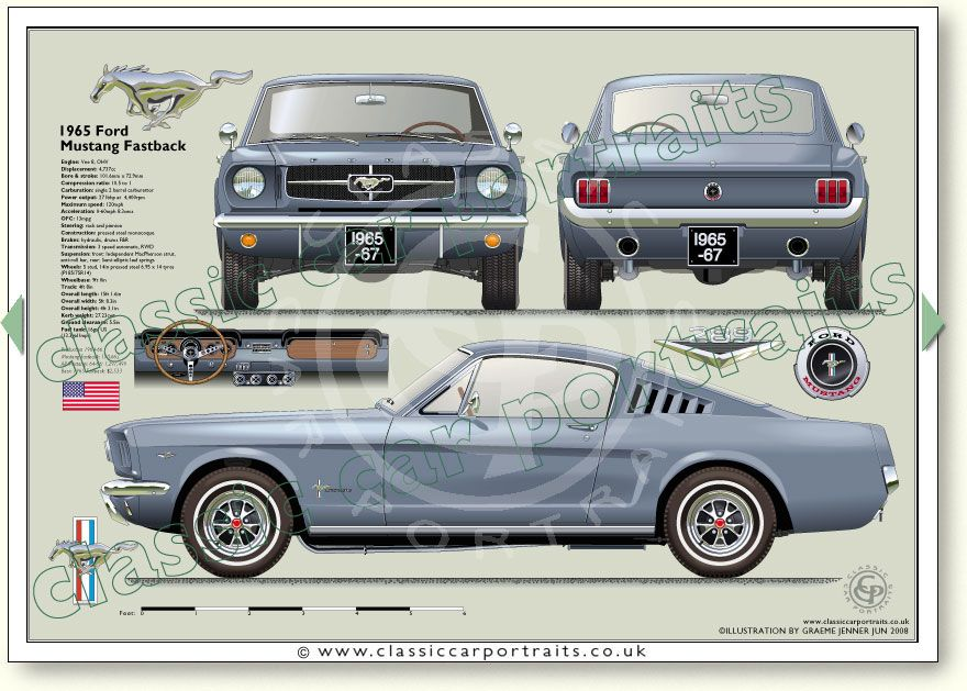 Ford Mustang 289 Fastback 1965-67 classic car portrait print