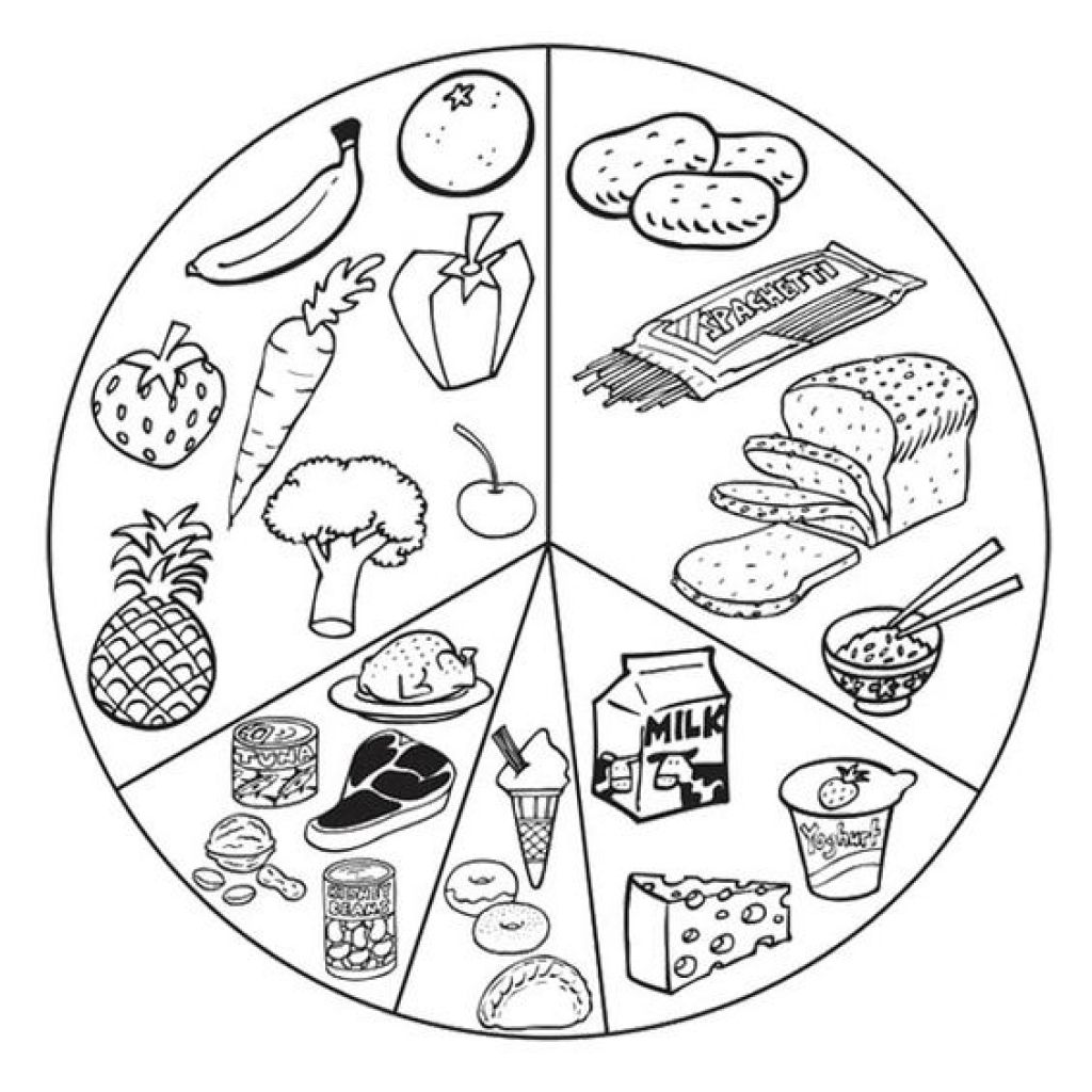 Healthy Food Coloring Pages Free Printable Healthy Food Coloring