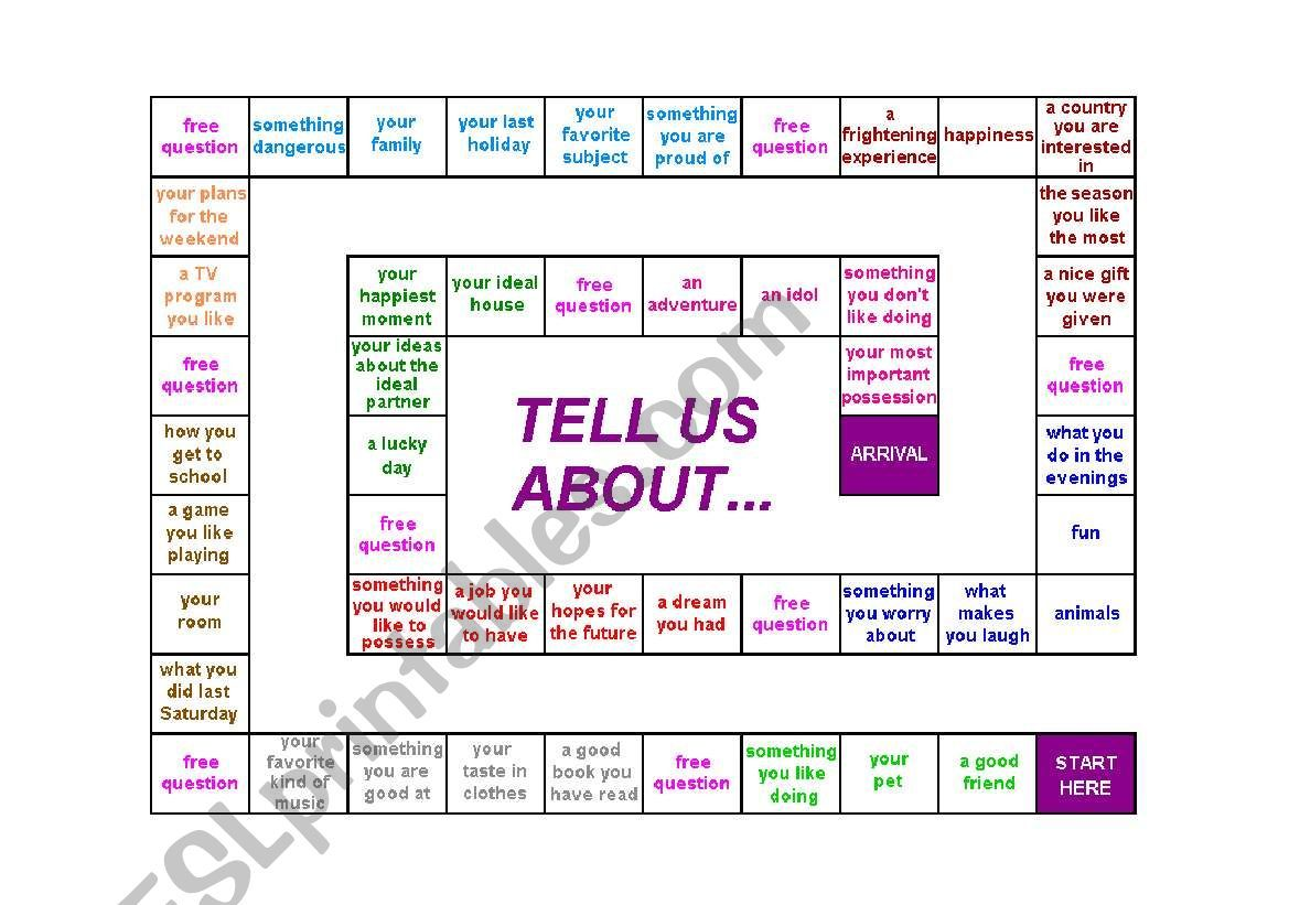 Speaking Board Game Worksheet