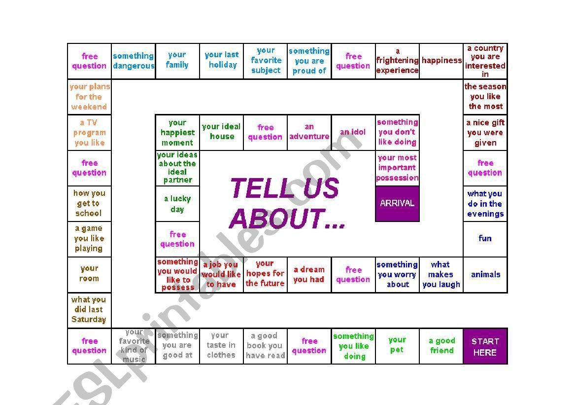 Speaking Board Game Worksheet