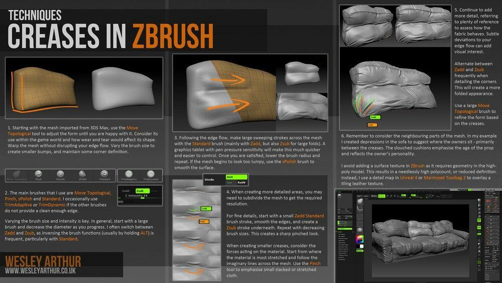 Pin By Aurora On Modelling Pinterest Zbrush