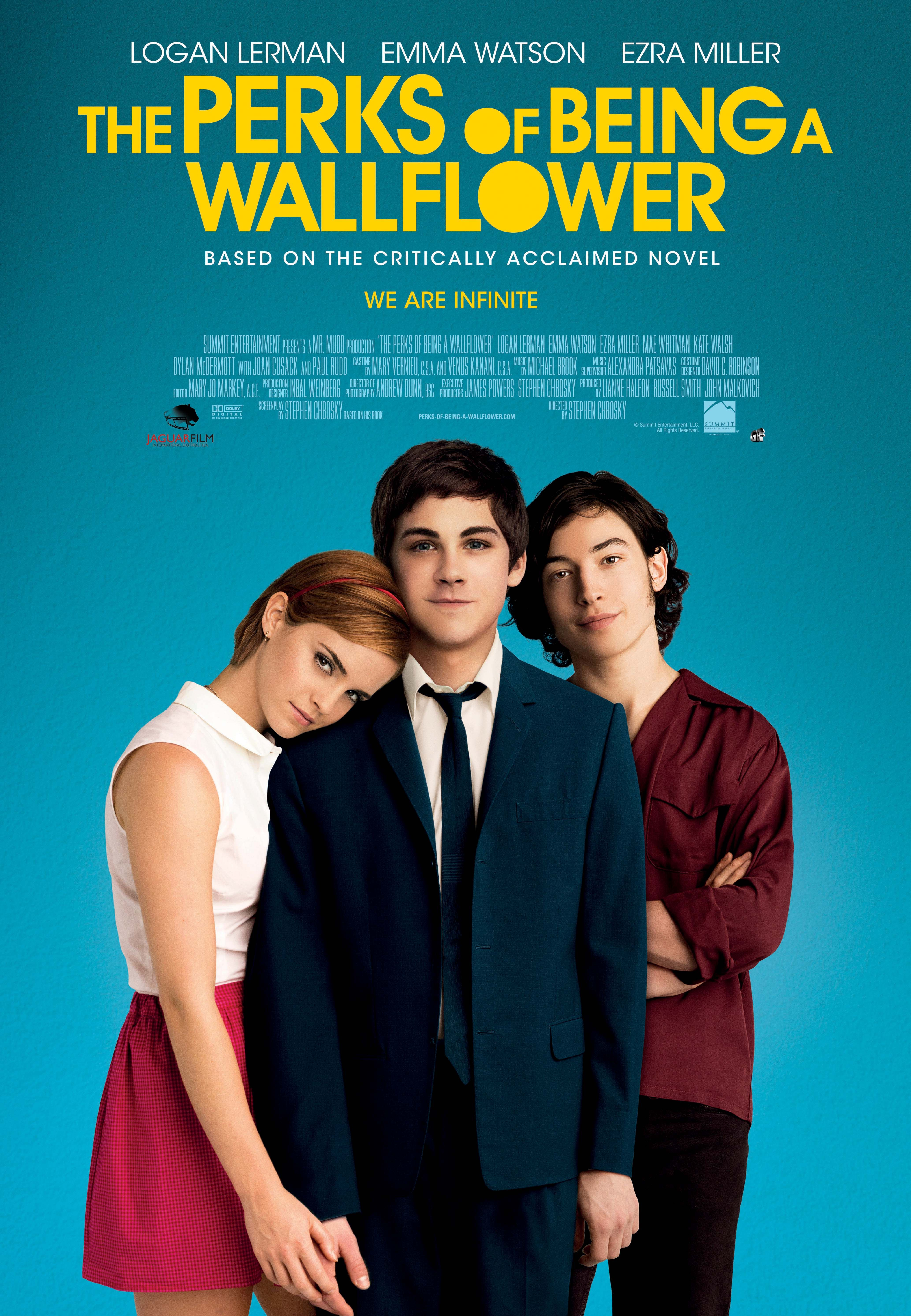 a brief analytical essay on the perks of being a wallflower Charlie has faced many difficulties throughout his short perks of being a wallflower essayperks of being a wallflower charlie  is the alias of the.