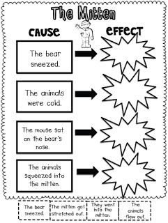 Image result for cause and effect first grade activities