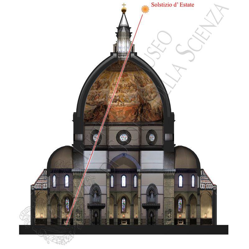 Corte transversal de la casa parroquial de santa mar a del - La casa de maria ...