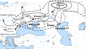 Kurgan Hypothesis also known as the Kurgan theory or Kurgan model is the mos