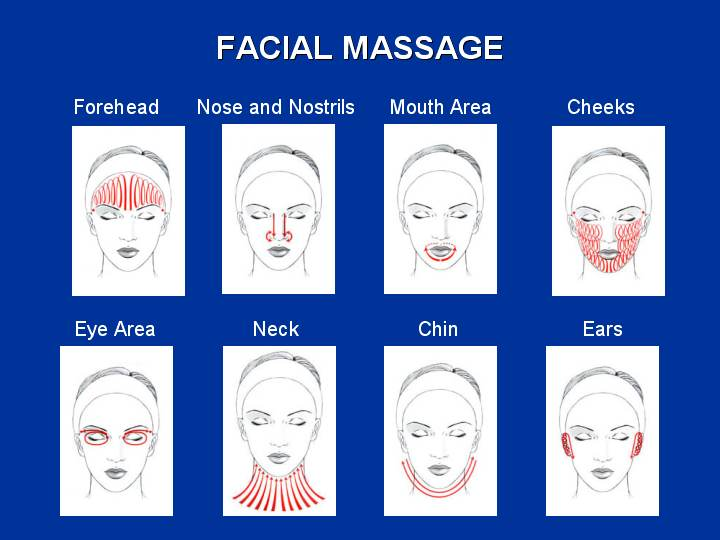 Reflexology pressure point chart do it yourself facial massage reflexology pressure point chart do it yourself facial massage simply sophistiqu solutioingenieria Images
