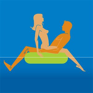 The truth. Sex position hot tub can