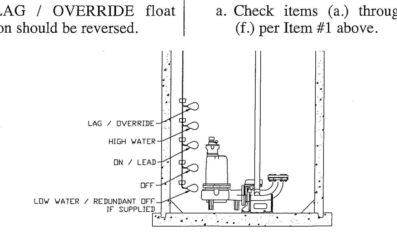 3 Float Switch Wiring Diagram