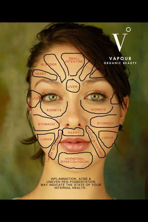 Secrets of your skin