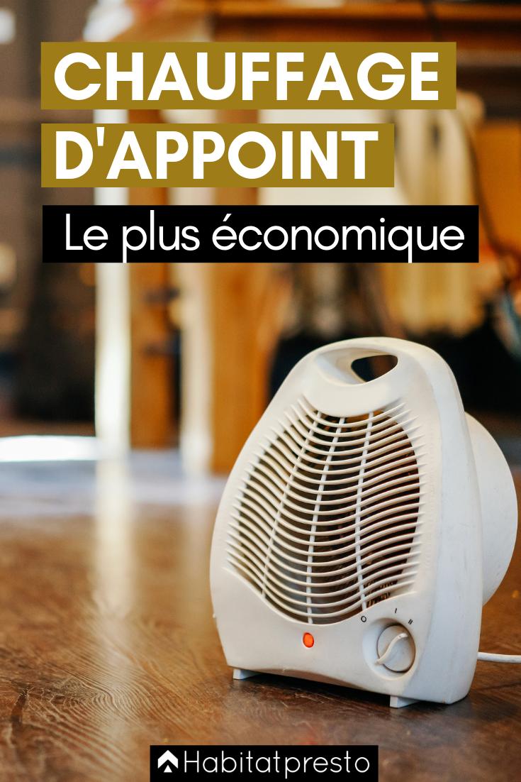 Quel Chauffage D Appoint Consomme Le Moins : chauffage, appoint, consomme, moins, Chauffage, D'appoint, économique, D'appoint,, Chauffage,, Economique