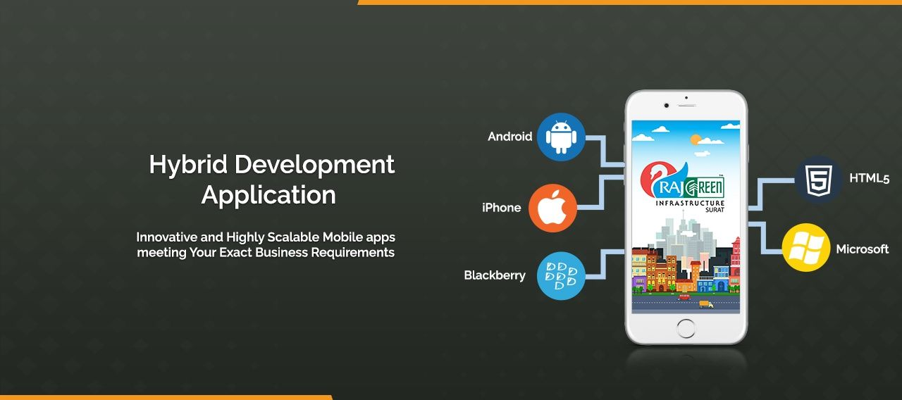 5 Characteristics Of A Great Business Mobile Application