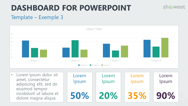 Dashboard Templates For Powerpoint Charts Diagrams For