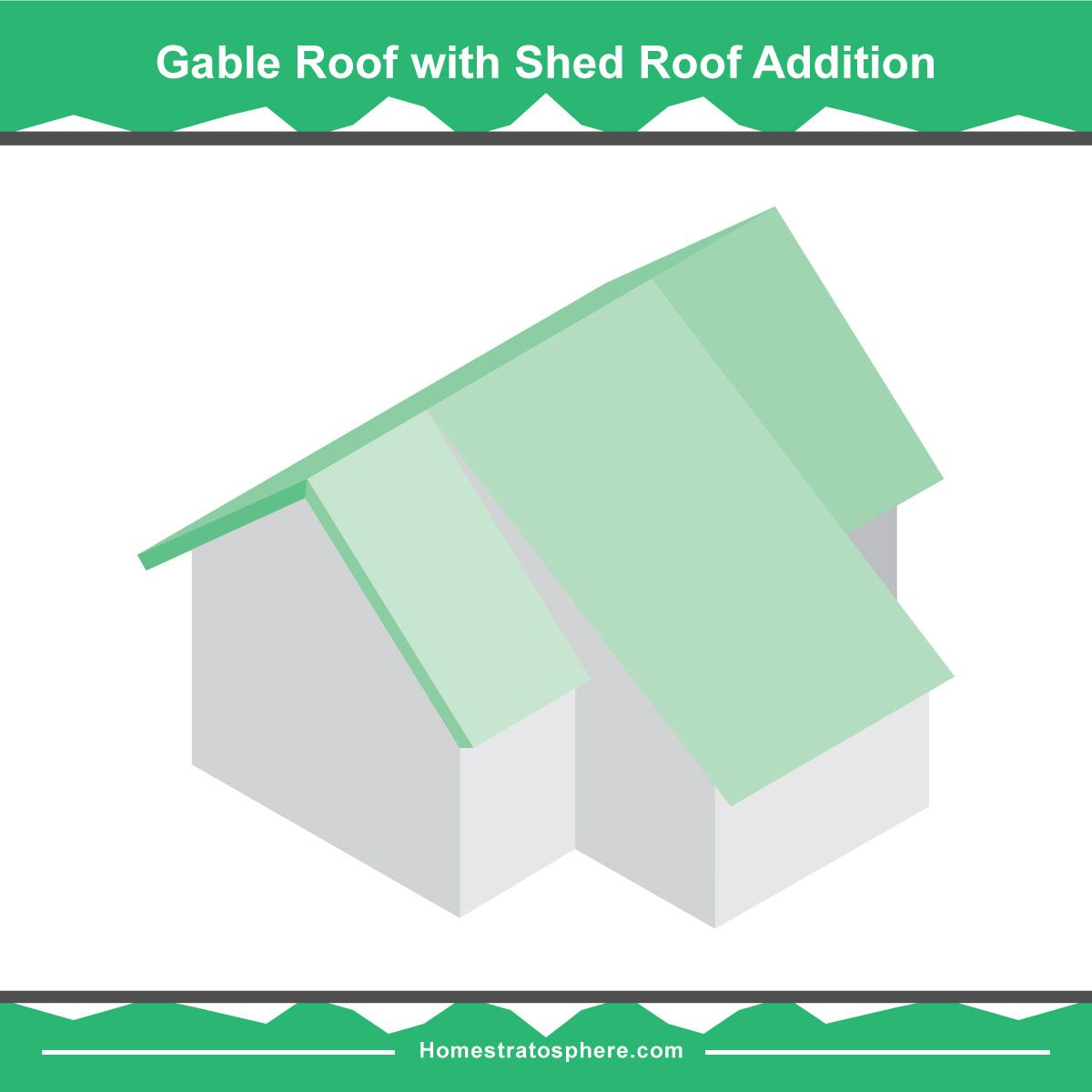 36 Types Of Roofs Styles For Houses Illustrated Roof Design Examples Roof Design Gable Roof Shed Roof