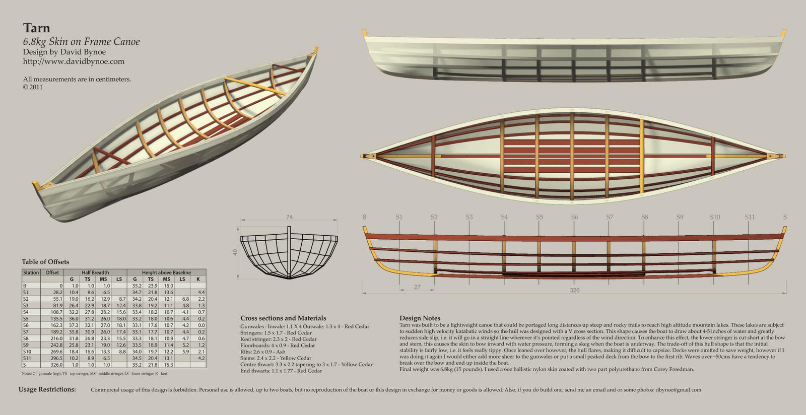 Skin on frame kayak plans - Tarn Lightweight Canoe Plans