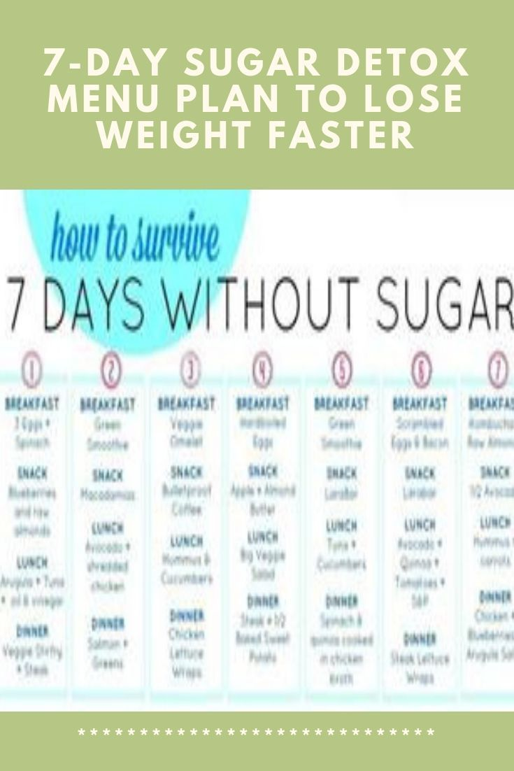 Are you addicted to sugar and want to find how to #sugardetoxplan
