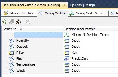 Classic Machine Learning Example In Sql Server Analysis Services