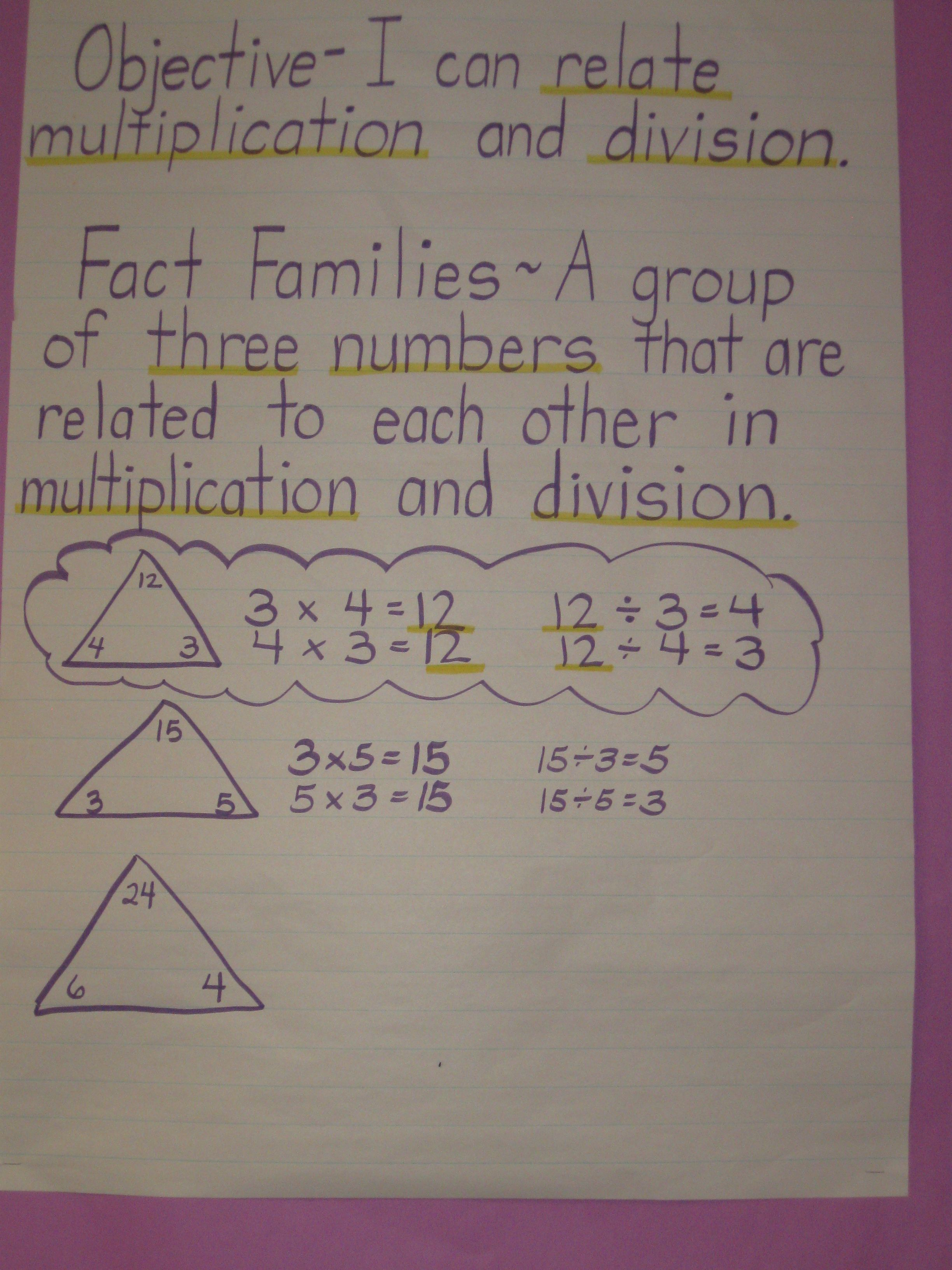 Fact Families Do For Addition And Subtraction