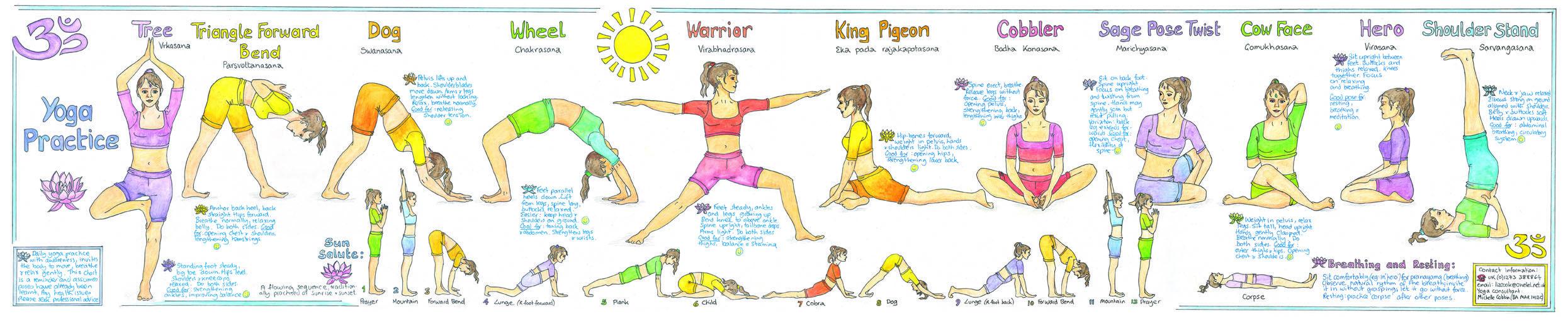 Fantastic Yoga Chart