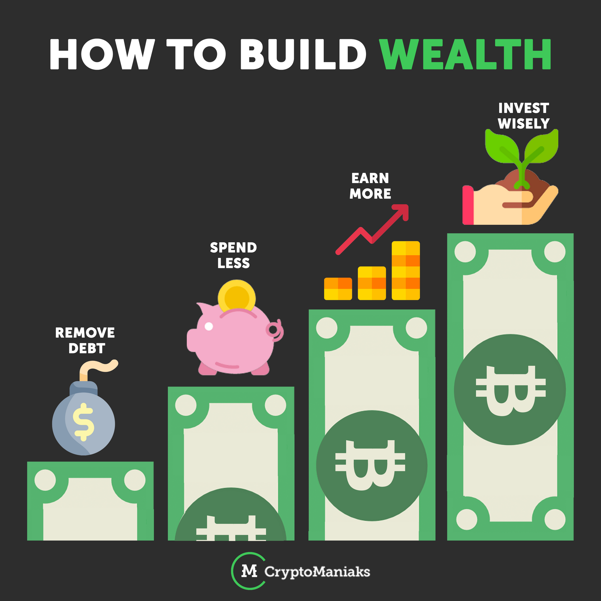 Building WEALTH is super important. Bitcoin is a great way