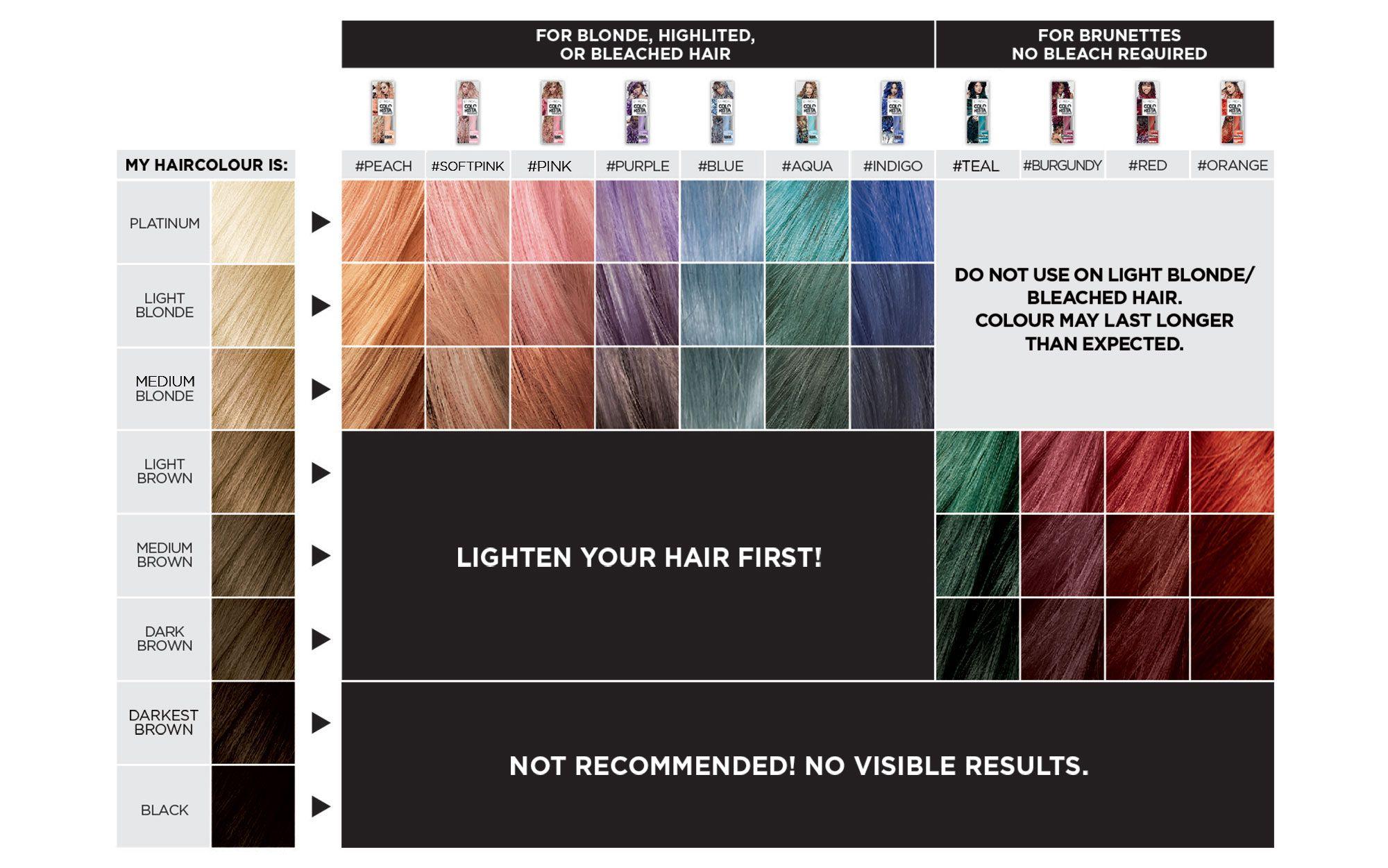 Colorista Loral Paris Shoppers Drug Mart Hair Pinterest