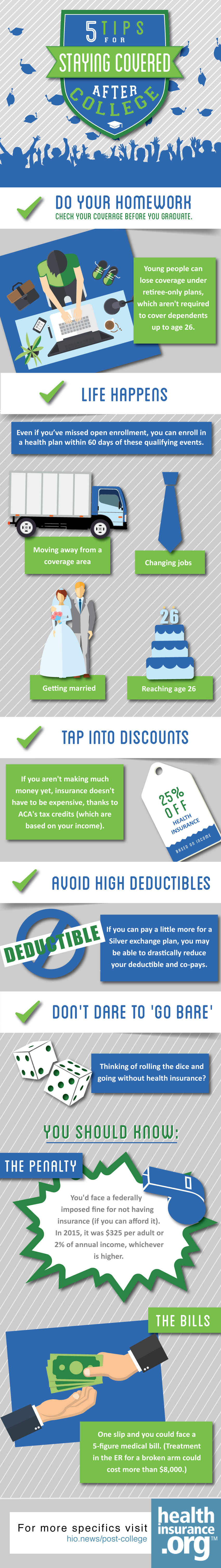 5 ways to stay insured after college graduation | After ...