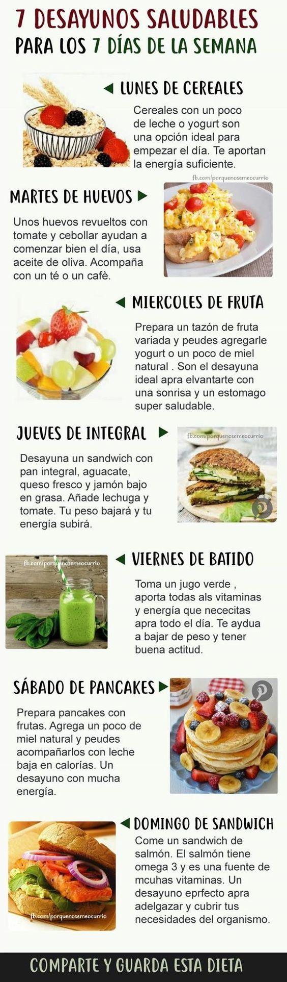Desayunos Saludables Para 7 Dias De La Semana En 2021 Comida Comida Saludable Desayuno Comida Nutritiva