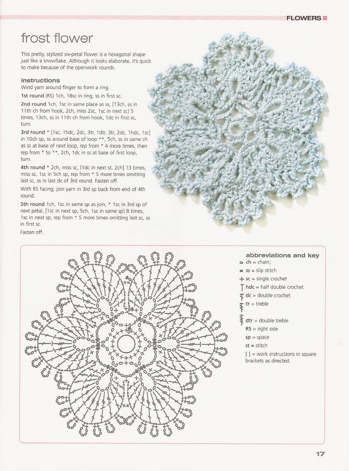 flor crochet ganchillo esquema diagrama patron | мотивы круглые ...