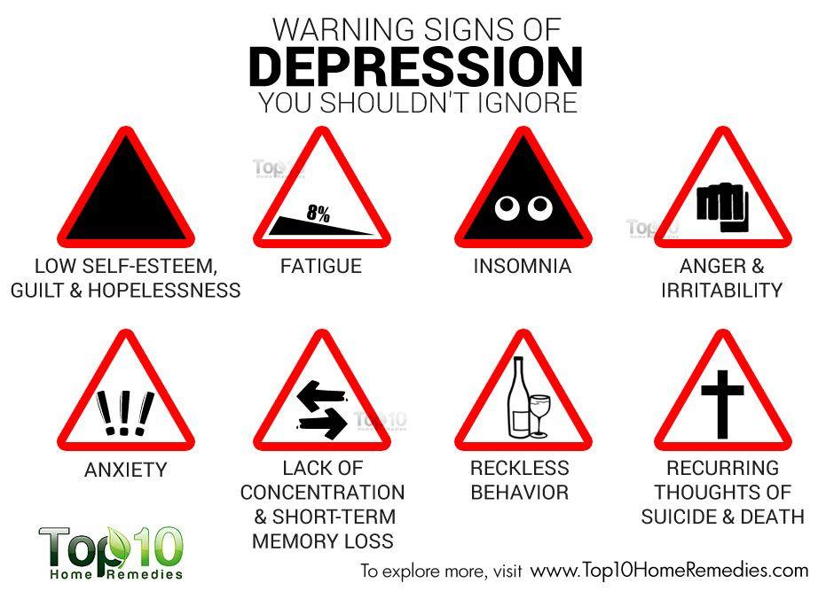 warning signs of depression http://www.ourmindandbody/depression/destroy-depression/