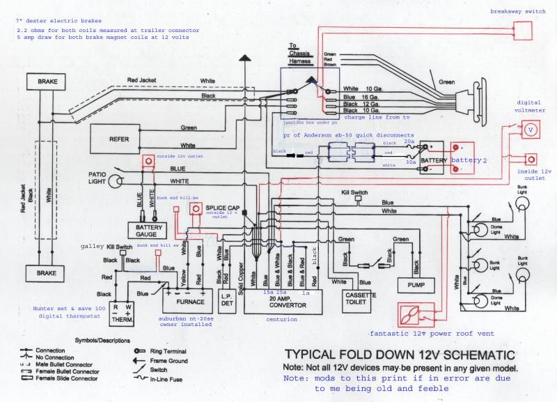 electrical schmatic camper camping trailer wiring diagram Motorhome Towing Wiring Diagrams electrical schmatic coleman tent trailers, trailer wiring diagram, popup camper, repair manuals,