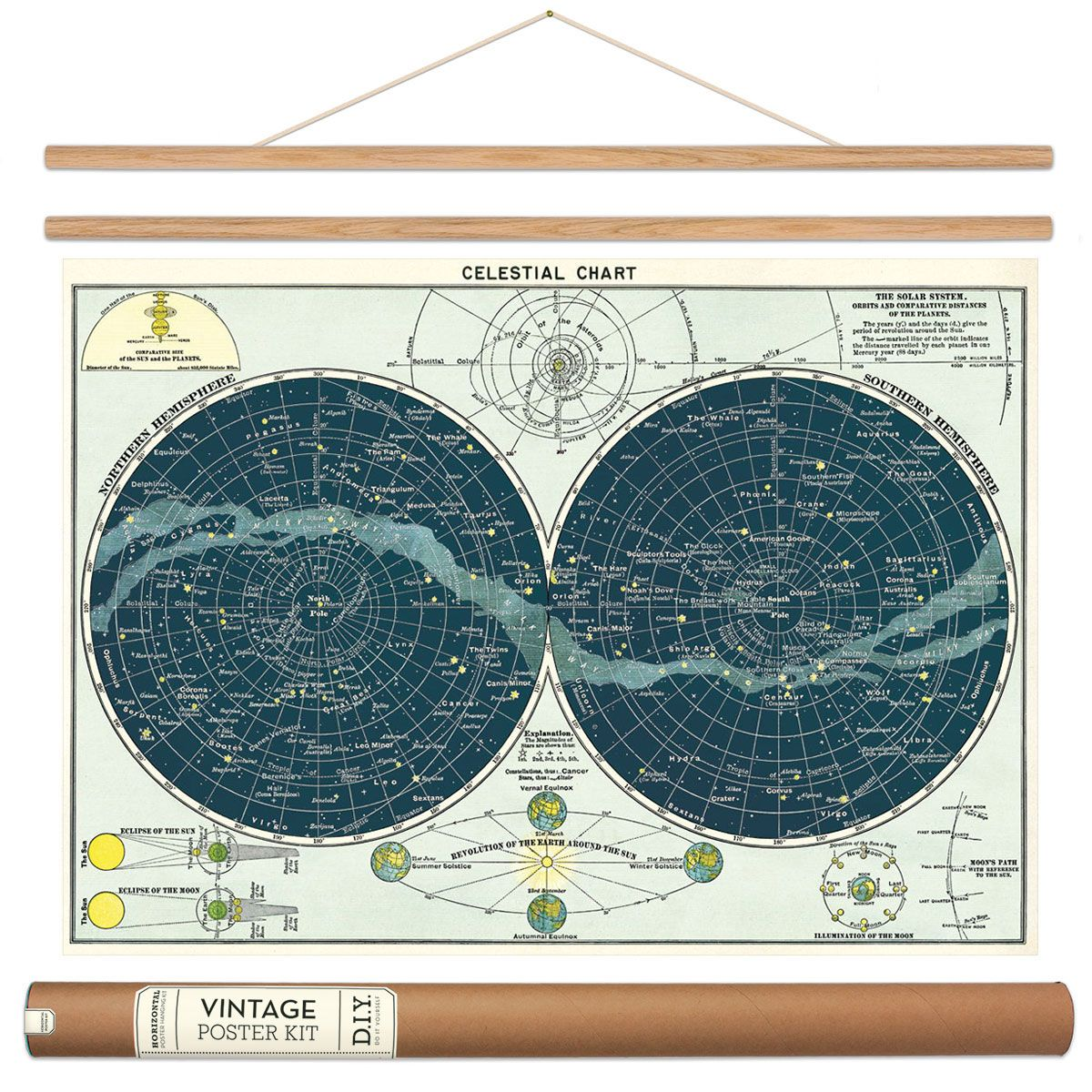 Celestial chart poster hanger kit constellations decorating buy the vintage cavallini diy poster kit from utility today nvjuhfo Gallery