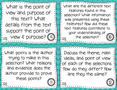 Collaborative Conversation Cards For Common Core Common Cores