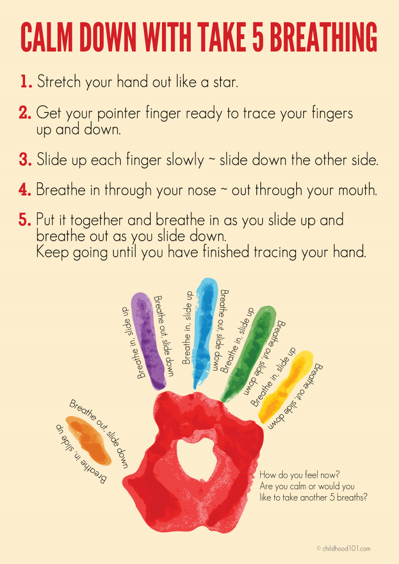 Adhd Parenting 4 Mindfulness Techniques >> Pin By Beth Leister On Parenting Zones Of Regulation Exercise For
