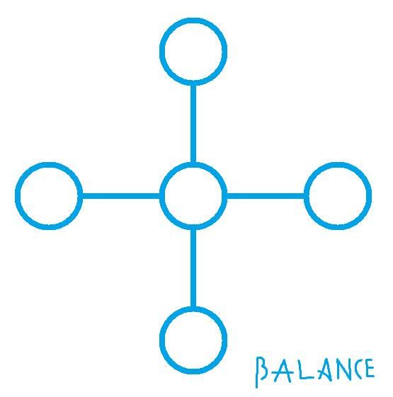 Sirian Universal And Galactic Symbol For Balance By Otto Jakobson